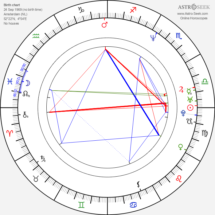 Daya Cahen - Astrology Natal Birth Chart