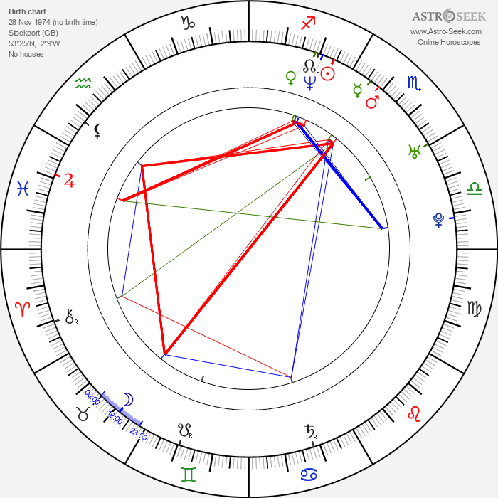 Daz Sampson - Astrology Natal Birth Chart