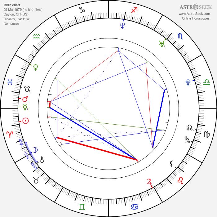 De'Angelo Wilson - Astrology Natal Birth Chart