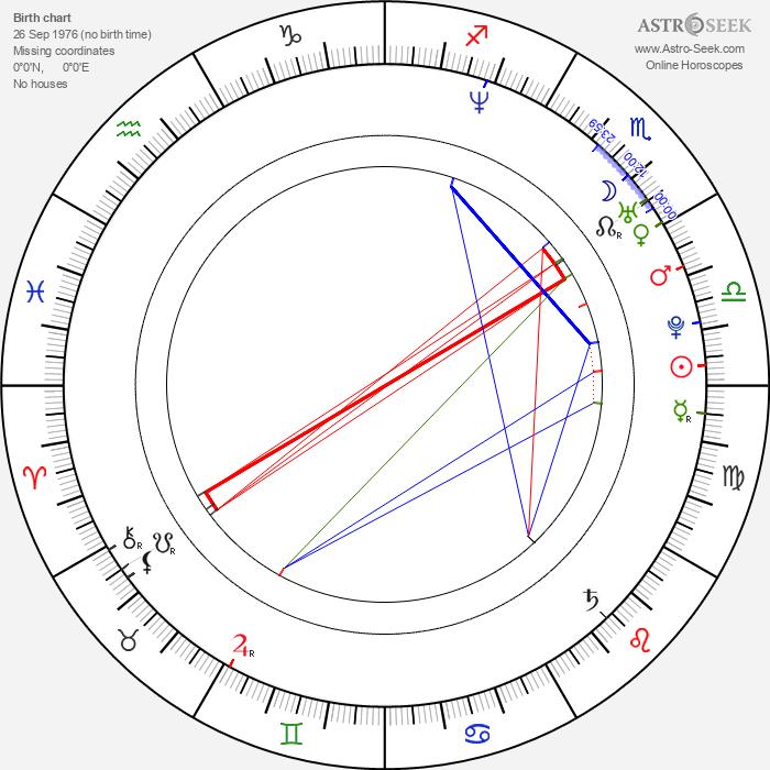 Dean Butterworth - Astrology Natal Birth Chart