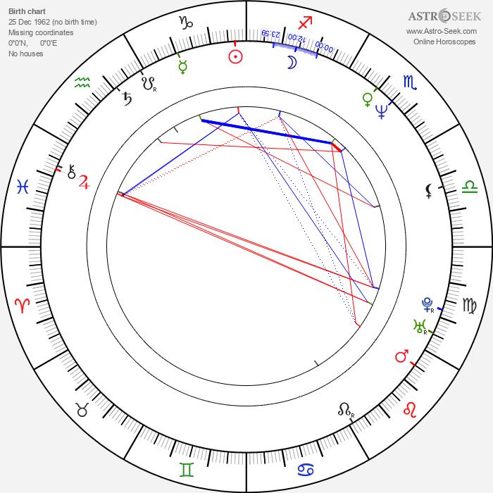 Dean Cameron - Astrology Natal Birth Chart
