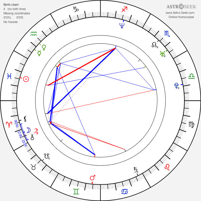 Dean Gatiss - Astrology Natal Birth Chart