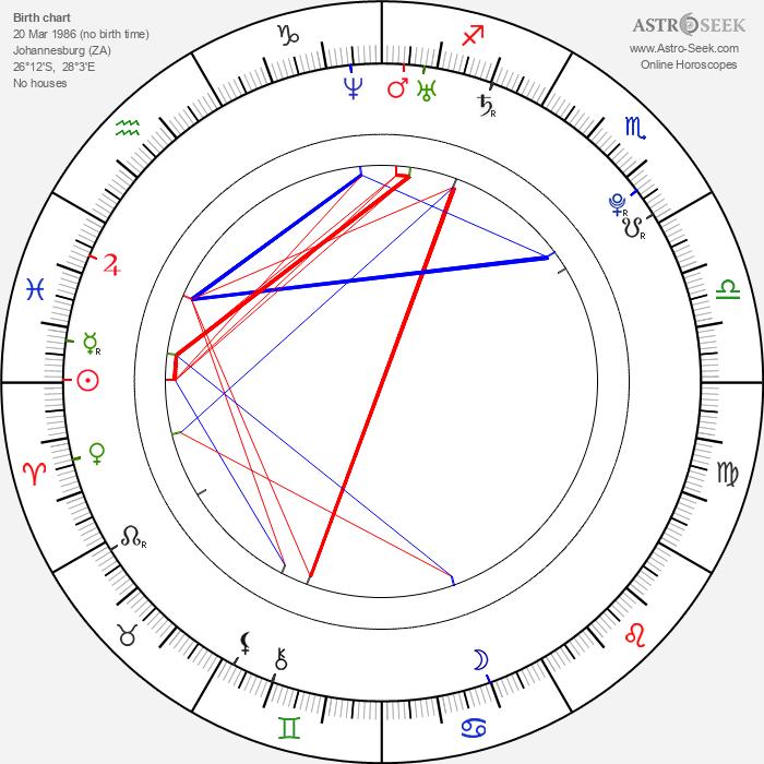 Dean Geyer - Astrology Natal Birth Chart