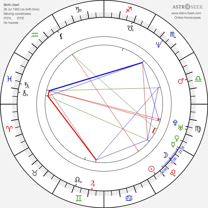 Dean Haglund - Astrology Natal Birth Chart