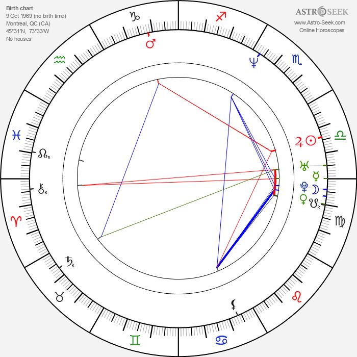 Dean Marshall - Astrology Natal Birth Chart