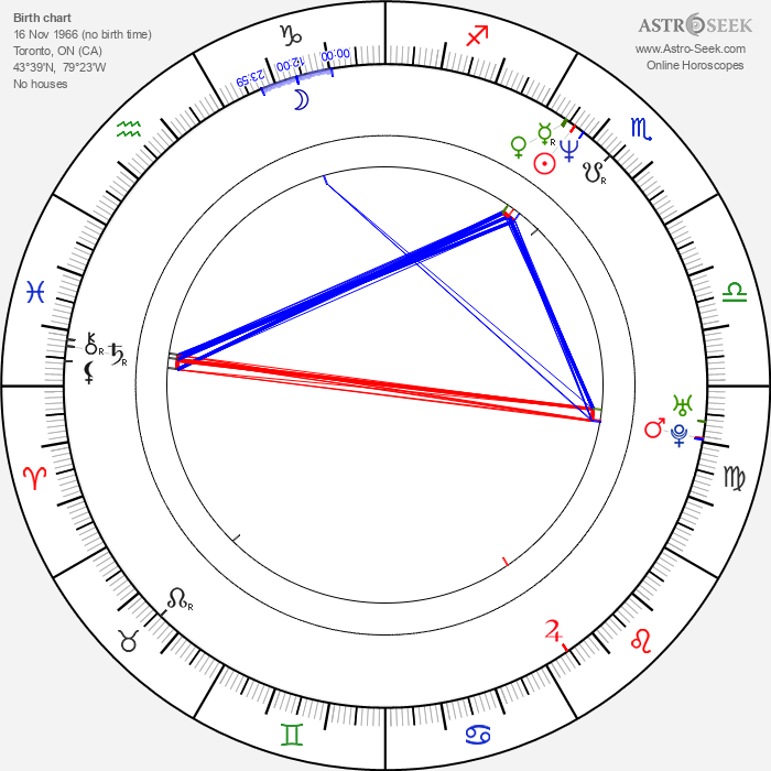 Dean McDermott - Astrology Natal Birth Chart