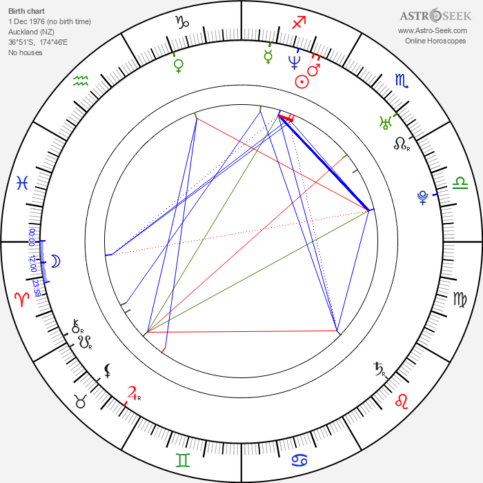 Dean O'Gorman - Astrology Natal Birth Chart