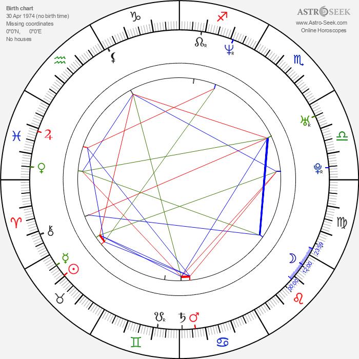 Deanna Brooks - Astrology Natal Birth Chart