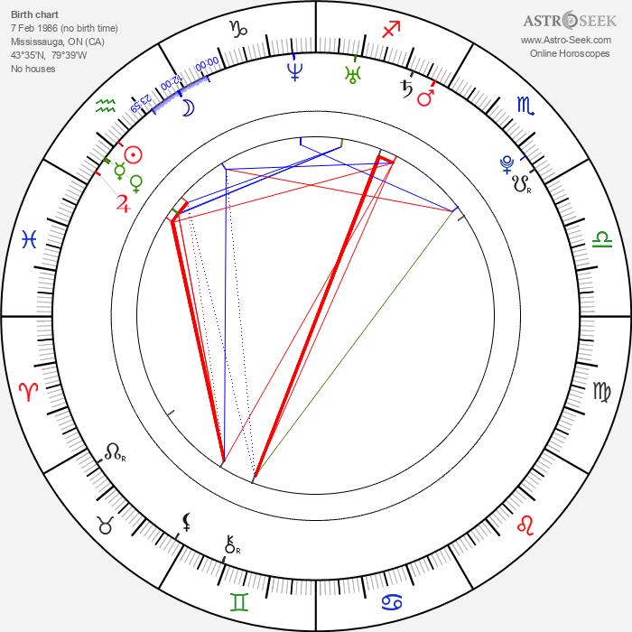 Deanna Casaluce - Astrology Natal Birth Chart