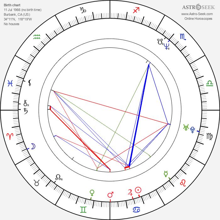 Debbe Dunning - Astrology Natal Birth Chart