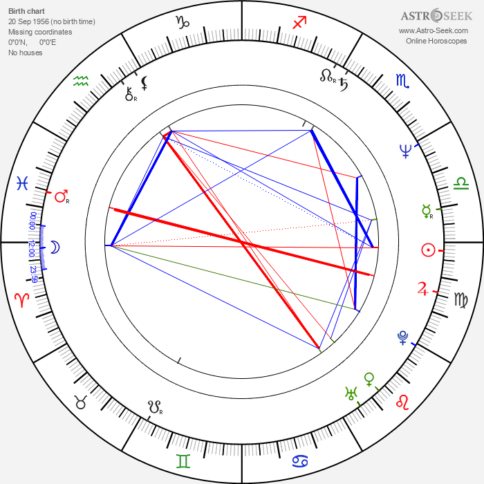 Debbi Morgan - Astrology Natal Birth Chart