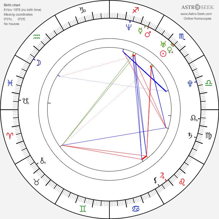 Debbie Goh - Astrology Natal Birth Chart