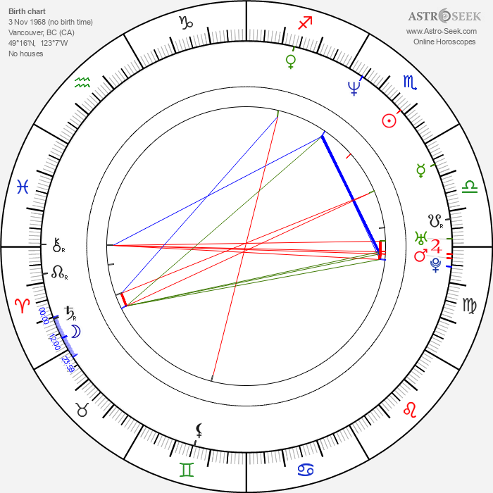 Debbie Rochon - Astrology Natal Birth Chart