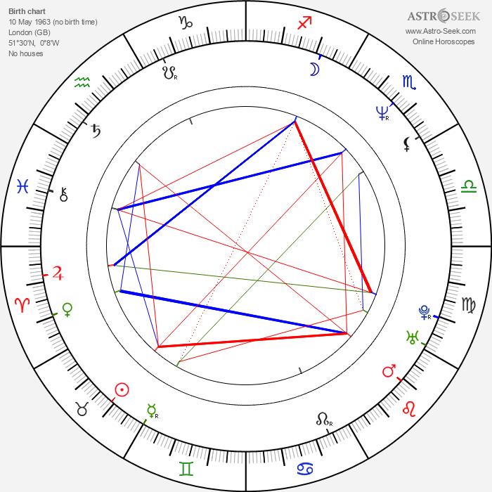 Debbie Wiseman - Astrology Natal Birth Chart