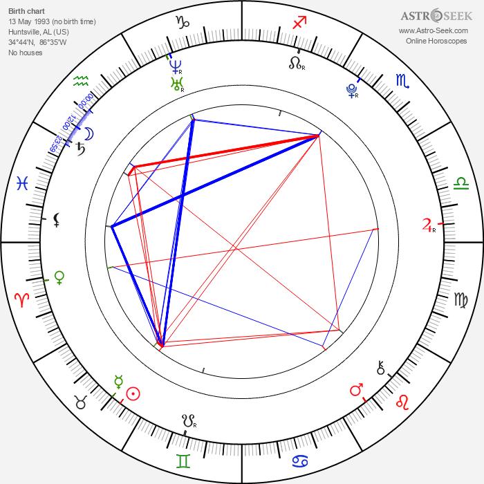 Debby Ryan - Astrology Natal Birth Chart