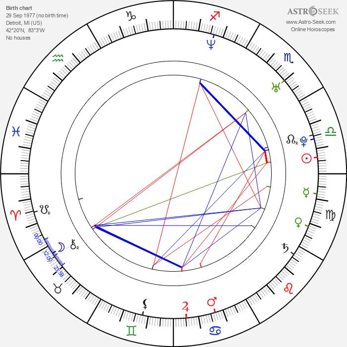 Debelah Morgan - Astrology Natal Birth Chart