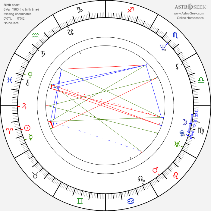 Deborah Leng - Astrology Natal Birth Chart