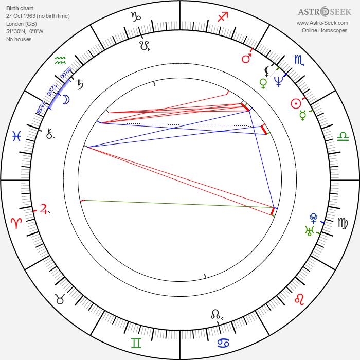 Deborah Moore - Astrology Natal Birth Chart