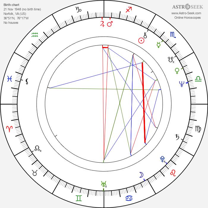 Deborah Shelton - Astrology Natal Birth Chart