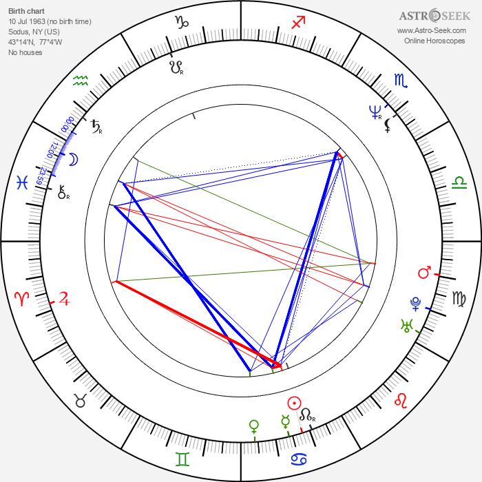 Deborah Smith Ford - Astrology Natal Birth Chart