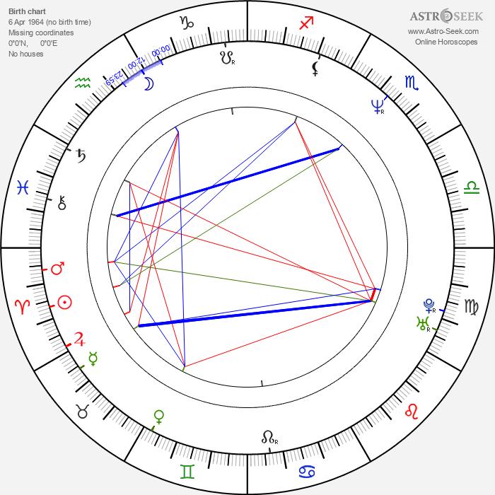 Deborah Theaker - Astrology Natal Birth Chart