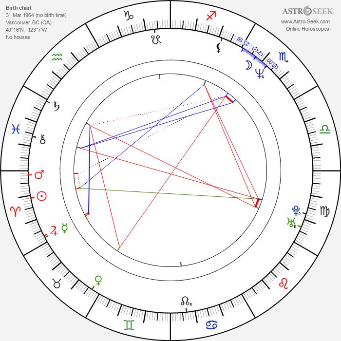 Deborah Unger - Astrology Natal Birth Chart