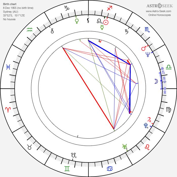 Deborra-Lee Furness - Astrology Natal Birth Chart