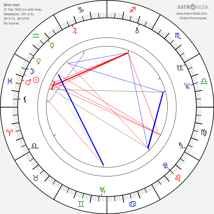 Debra Monk - Astrology Natal Birth Chart