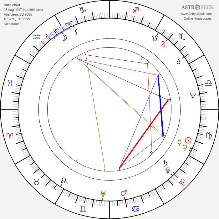 Debra Mooney - Astrology Natal Birth Chart