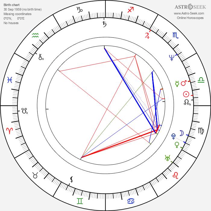 Debrah Farentino - Astrology Natal Birth Chart