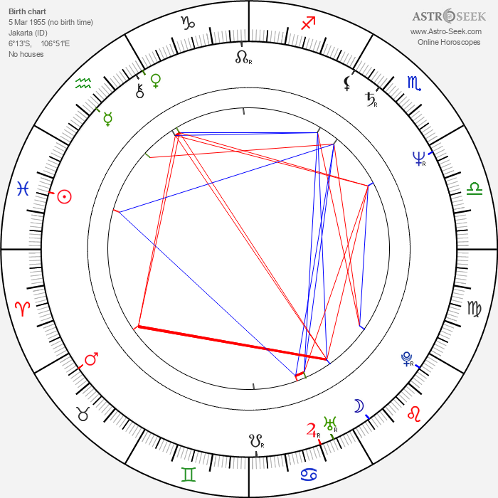 Deddy Mizwar - Astrology Natal Birth Chart
