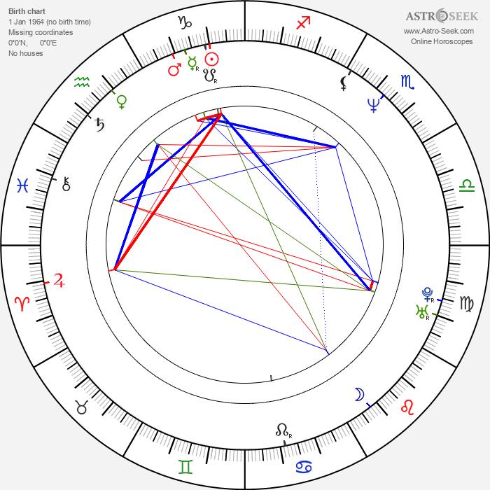 Dedee Pfeiffer - Astrology Natal Birth Chart