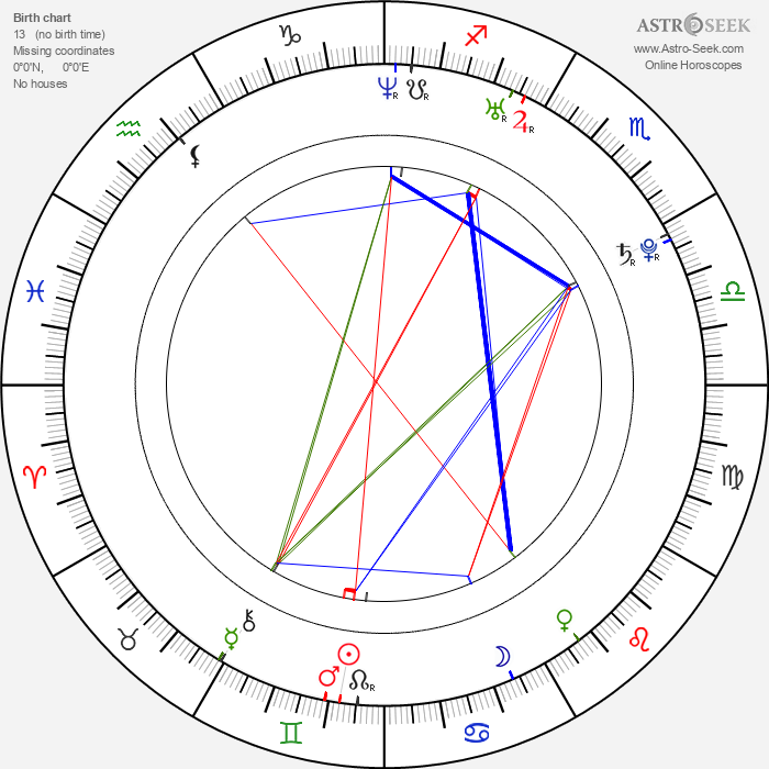 Deep Ng - Astrology Natal Birth Chart