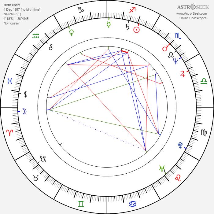 Deep Roy - Astrology Natal Birth Chart