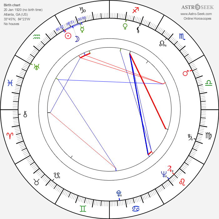 DeForest Kelley - Astrology Natal Birth Chart