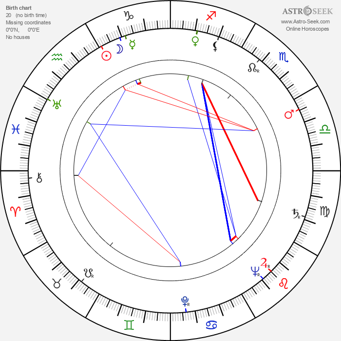 DeForest Kelley - Astrology Natal Birth Chart