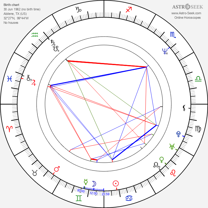 Deirdre Lovejoy - Astrology Natal Birth Chart