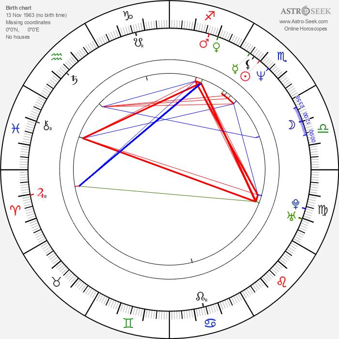 Del Pentecost - Astrology Natal Birth Chart