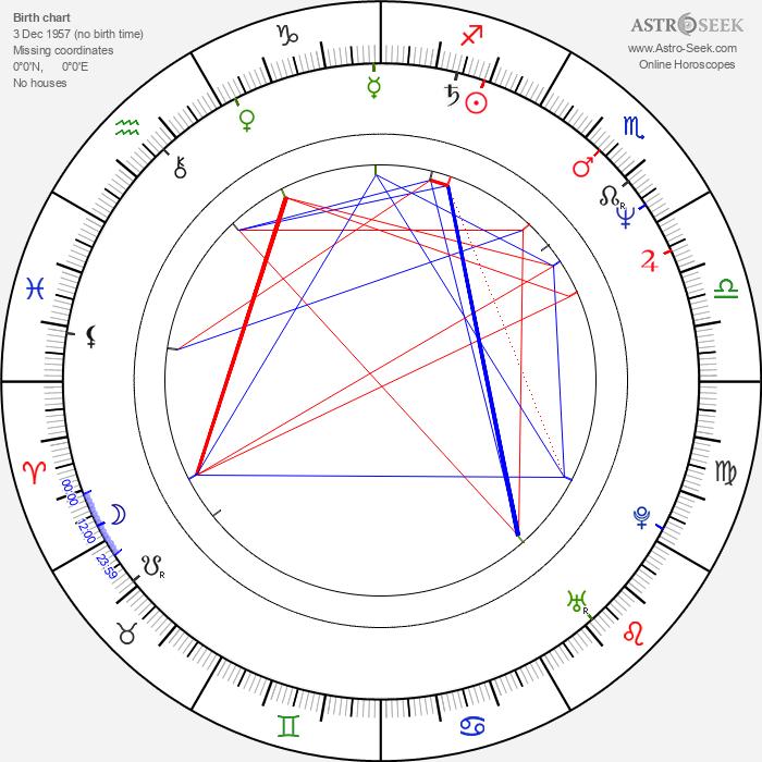 Del Shores - Astrology Natal Birth Chart