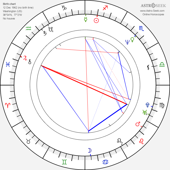 Delaney Williams - Astrology Natal Birth Chart