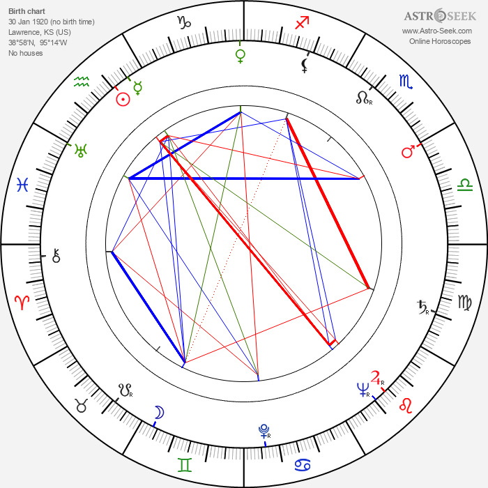 Delbert Mann - Astrology Natal Birth Chart