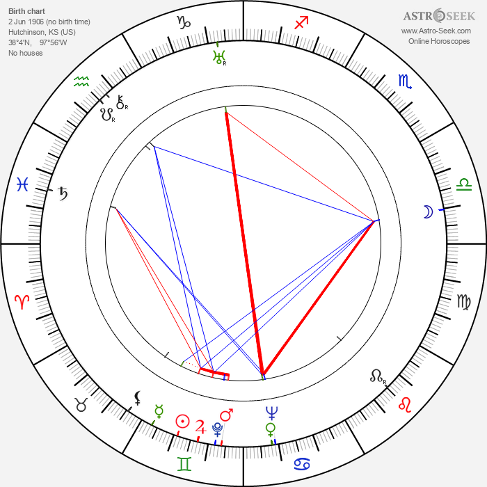 Delos V. Smith Jr. - Astrology Natal Birth Chart