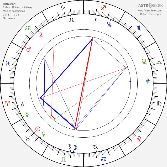 Delphine Gleize - Astrology Natal Birth Chart