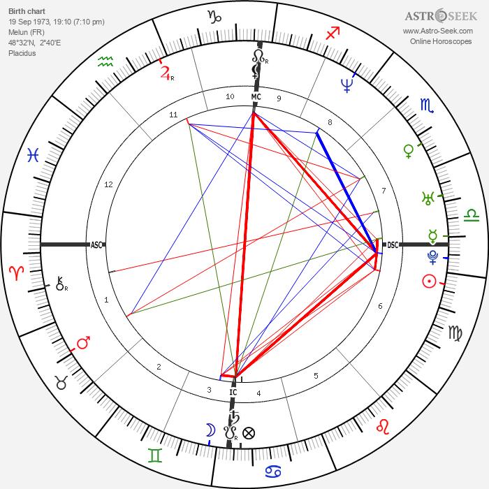 Delphine Réau - Astrology Natal Birth Chart