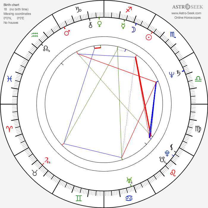 Delroy Lindo - Astrology Natal Birth Chart