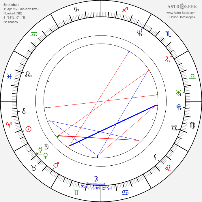 Delroy Pearson - Astrology Natal Birth Chart