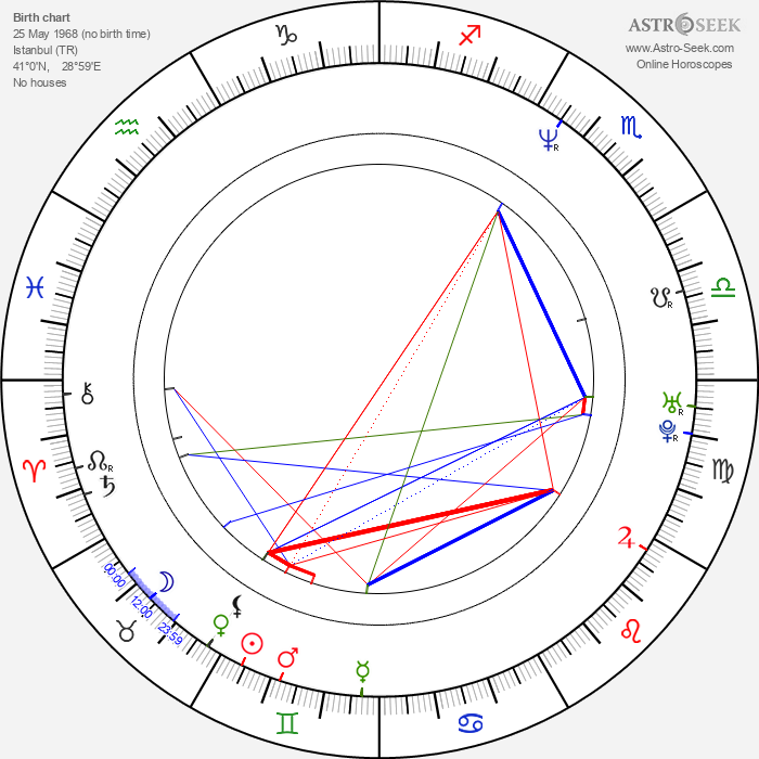 Demet Oran - Astrology Natal Birth Chart