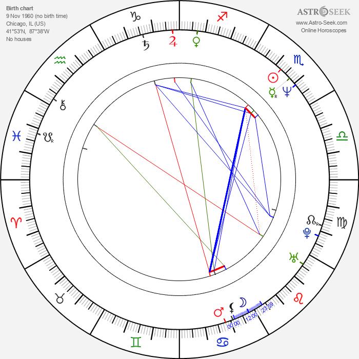 Demetra Plakas - Astrology Natal Birth Chart