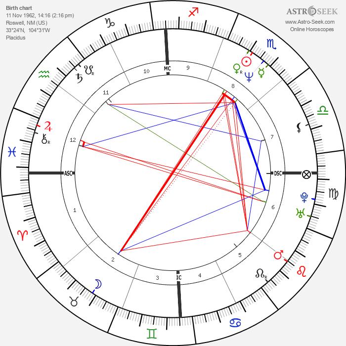 Demi Moore - Astrology Natal Birth Chart