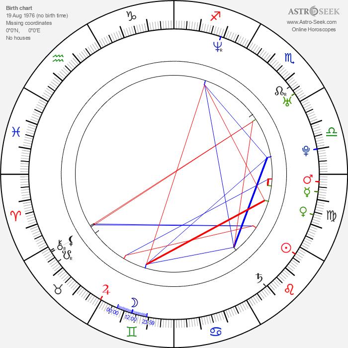 Demia Moor - Astrology Natal Birth Chart